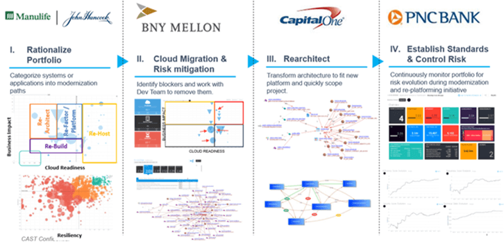 Accelerate-Application-Modernization-and-Cloud-Migration-with-Software-Intelligence