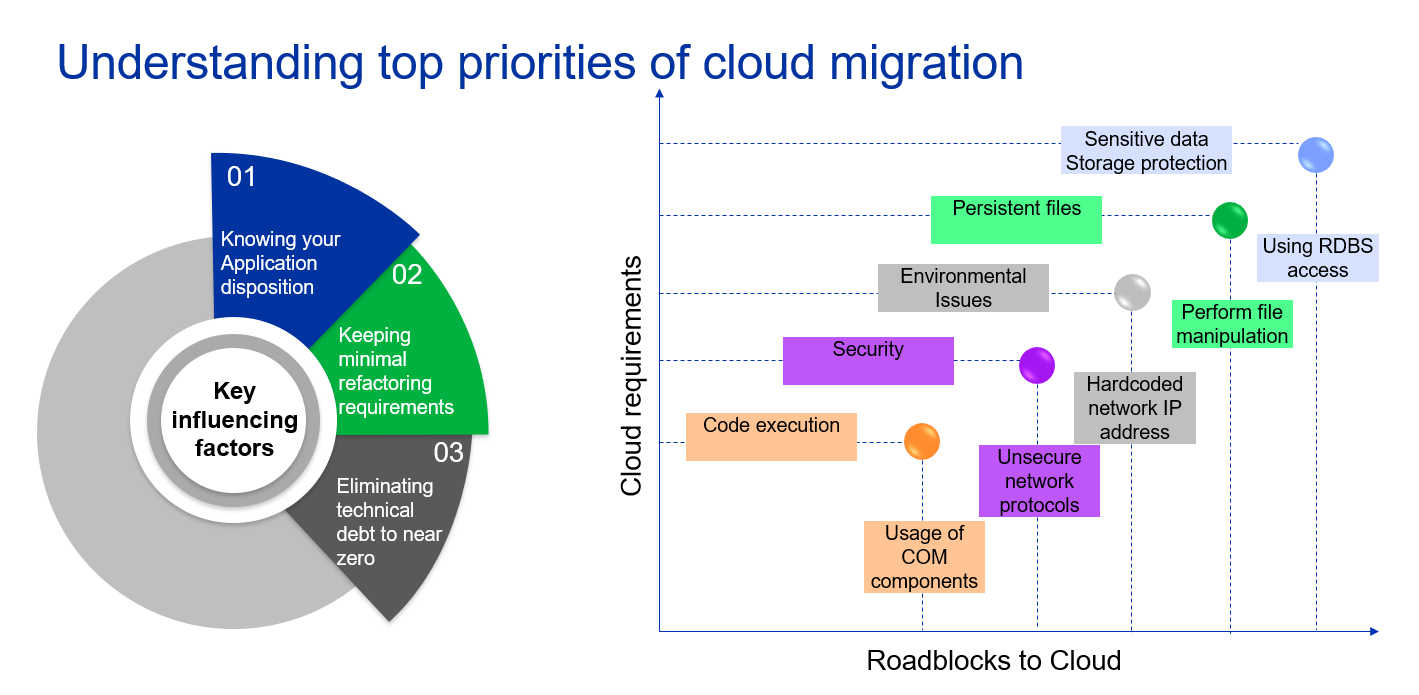 cognizant-top-priorities-cloud-migration-pivotal-cloud-foundry