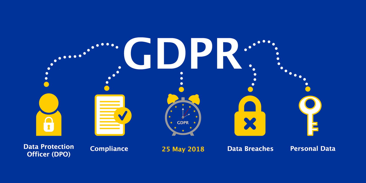 GDPR Compliance_Six Steps