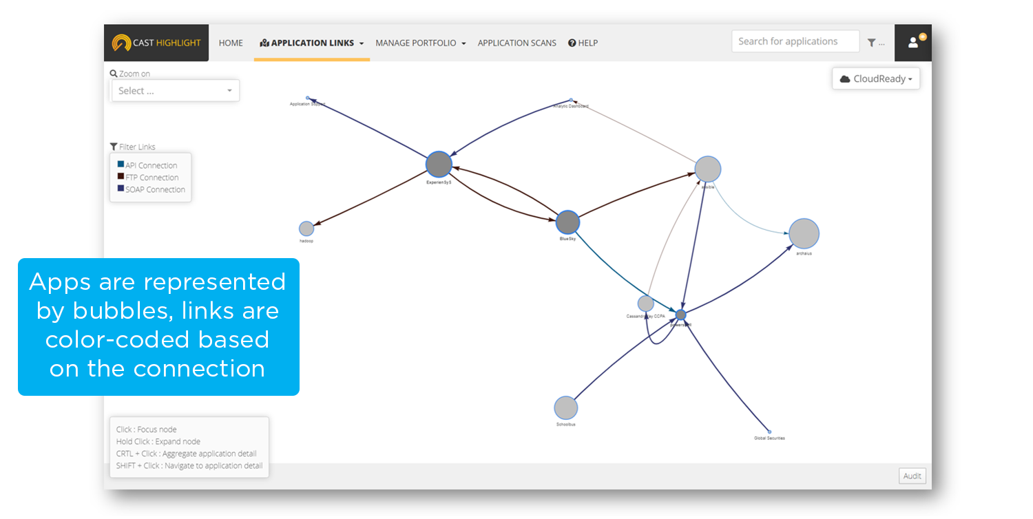 Visualize Inter-App Dependencies