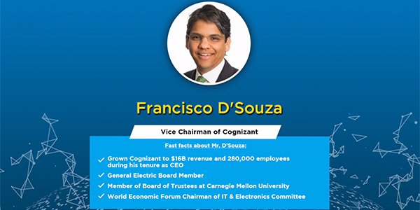 Propelling Cognizant with Software Intelligence