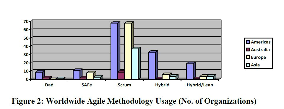 Agile_Introduction_Figure2
