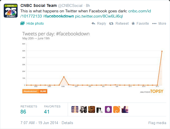CAST-#Facebookdown-tweet-7