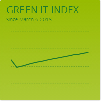 Green IT Index evolution